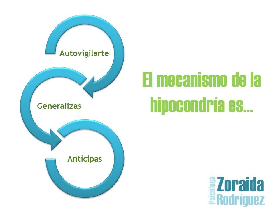 194_articulo152_ideal_hipocondria_1