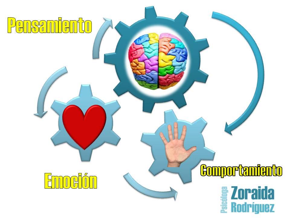 203_articulo161_ideal_pensamiento_irracional_3