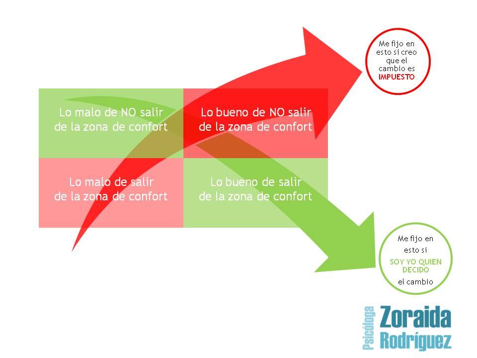 209_articulo166_ideal_los_cuadrantes_del_cambio