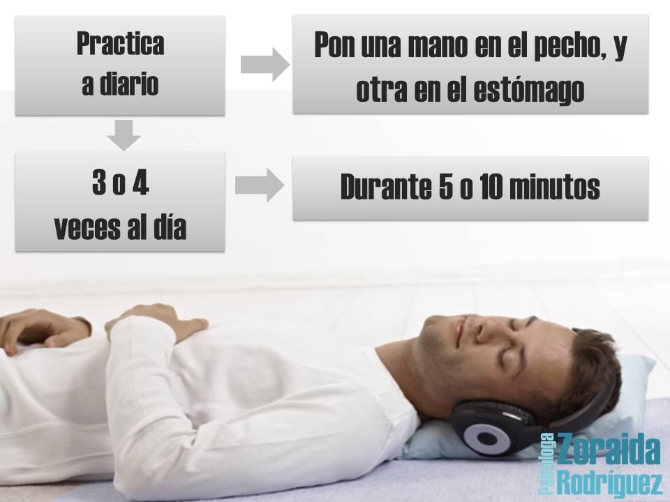 214_articulo171_ideal_respiracion_abdominal1