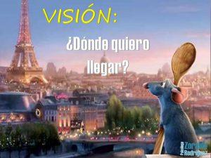 Misión, visión y objetivos - Zoraida Rodríguez