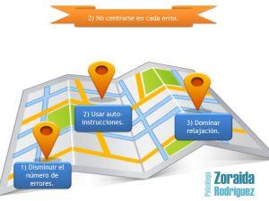 Objetivos: cómo llegar a ellos - Zoraida Rodríguez